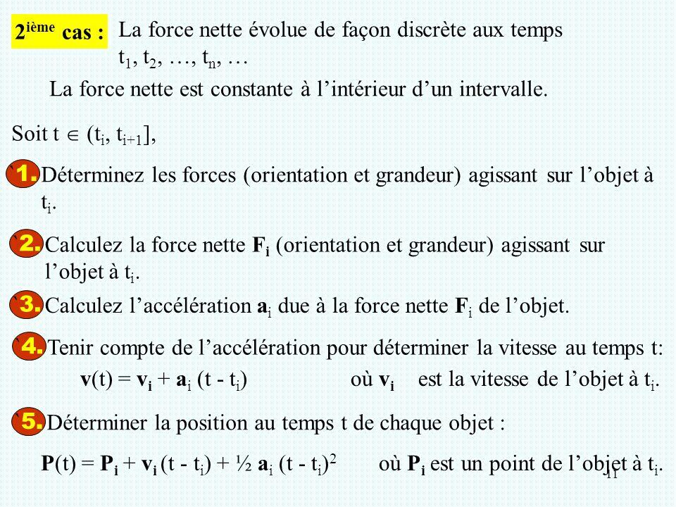 11 ` 1. Déterminez les forces (orientation et grandeur) agissant sur l'objet à t i. ` 2. Calculez la force nette F i (orientation et grandeur) agissan