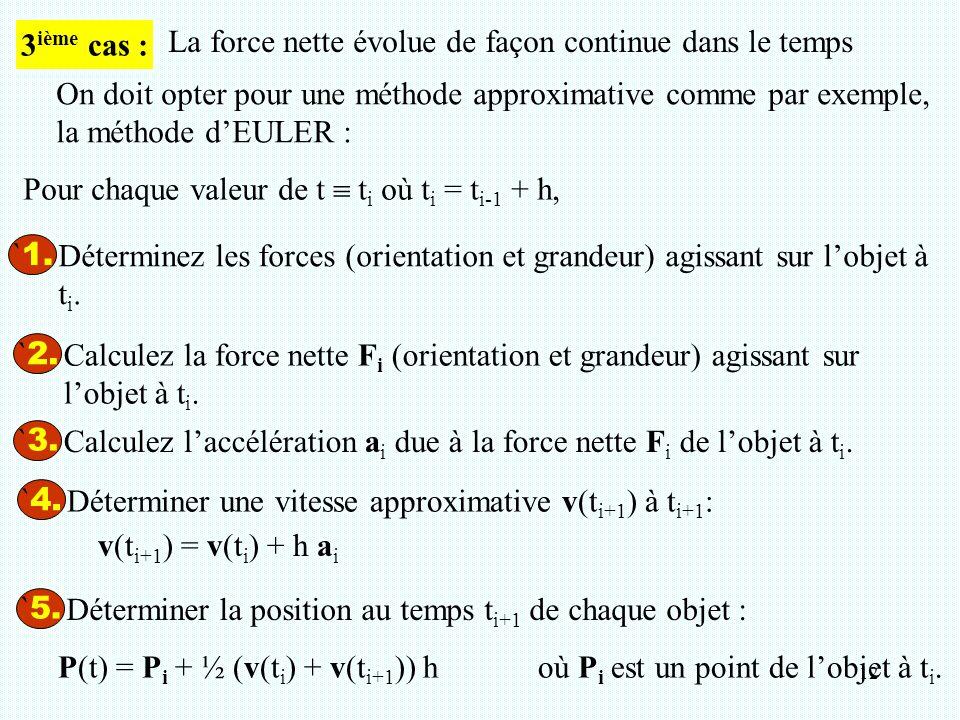 12 ` 1. Déterminez les forces (orientation et grandeur) agissant sur l'objet à t i. ` 2. Calculez la force nette F i (orientation et grandeur) agissan