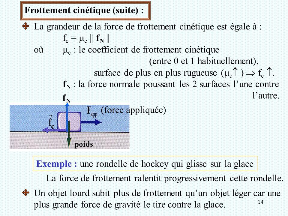 14 Frottement cinétique (suite) : La grandeur de la force de frottement cinétique est égale à : f c =  c || f N || où  c : le coefficient de frottem