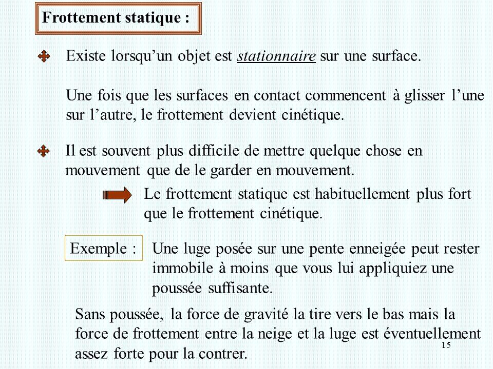 15 Frottement statique : Existe lorsqu'un objet est stationnaire sur une surface. Une fois que les surfaces en contact commencent à glisser l'une sur