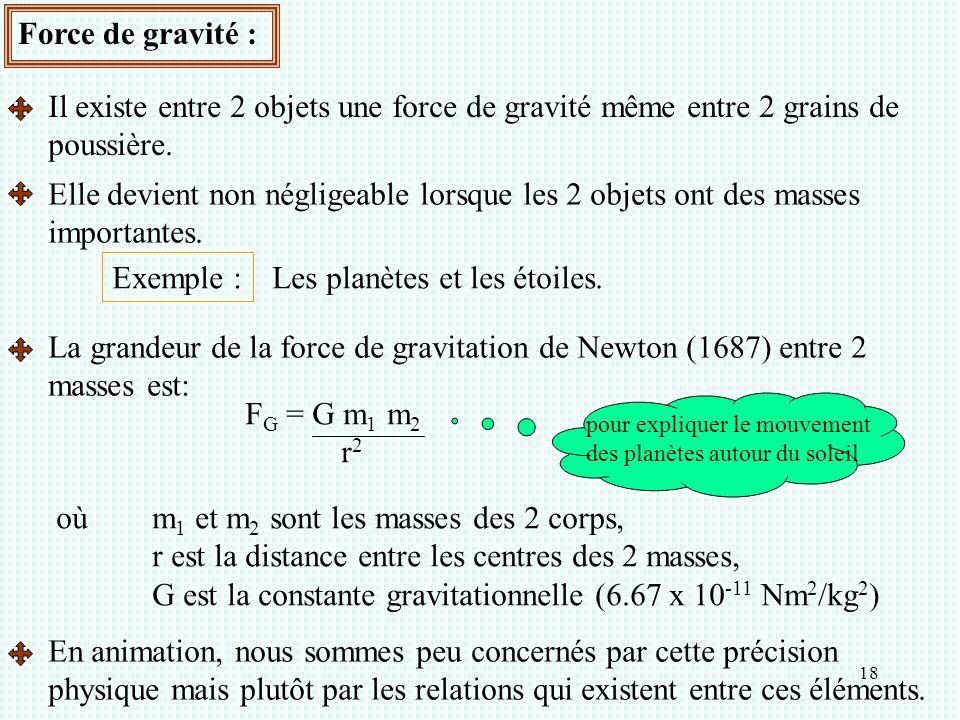 18 Force de gravité : Il existe entre 2 objets une force de gravité même entre 2 grains de poussière. Elle devient non négligeable lorsque les 2 objet