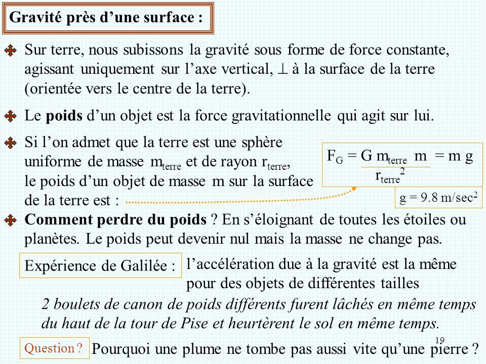 19 Gravité près d'une surface : Sur terre, nous subissons la gravité sous forme de force constante, agissant uniquement sur l'axe vertical,  à la sur