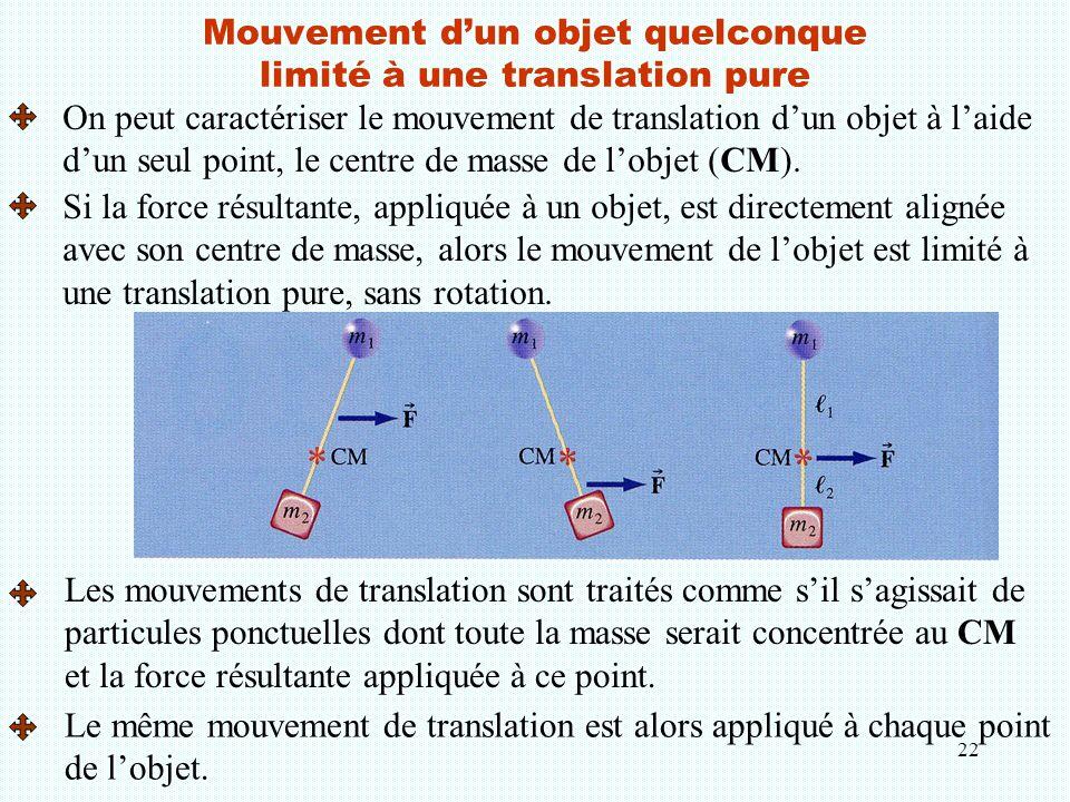 22 Mouvement d'un objet quelconque limité à une translation pure On peut caractériser le mouvement de translation d'un objet à l'aide d'un seul point,
