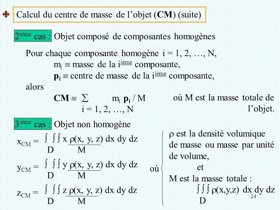 24 Calcul du centre de masse de l'objet (CM) (suite) 2 ième cas : Objet composé de composantes homogènes Pour chaque composante homogène i = 1, 2, …,