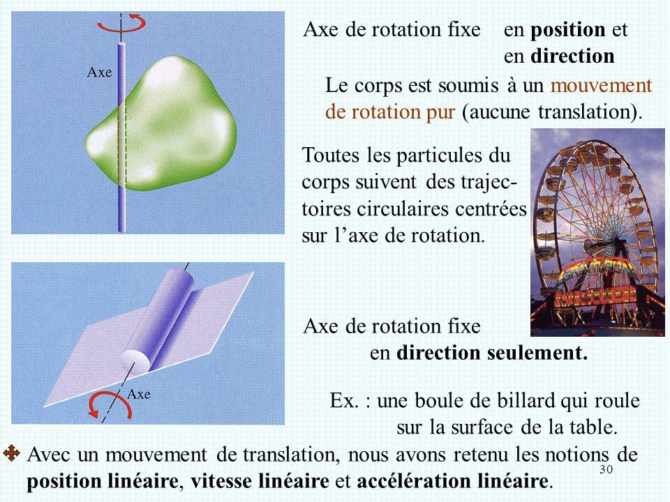 30 Axe de rotation fixeen position et en direction Le corps est soumis à un mouvement de rotation pur (aucune translation). Axe de rotation fixe en di