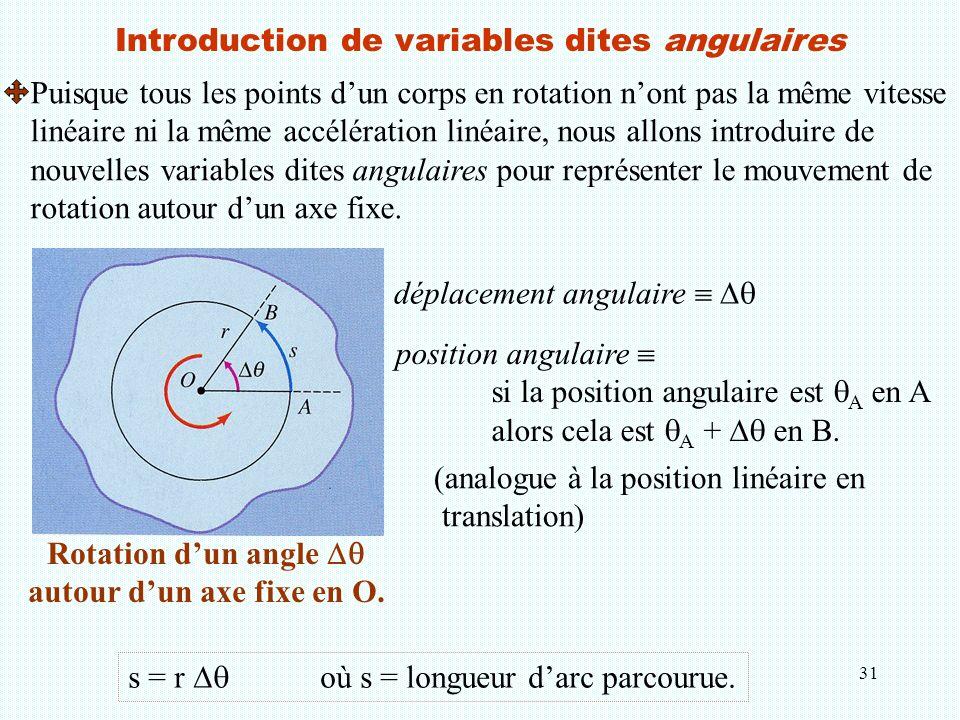 31 Puisque tous les points d'un corps en rotation n'ont pas la même vitesse linéaire ni la même accélération linéaire, nous allons introduire de nouve