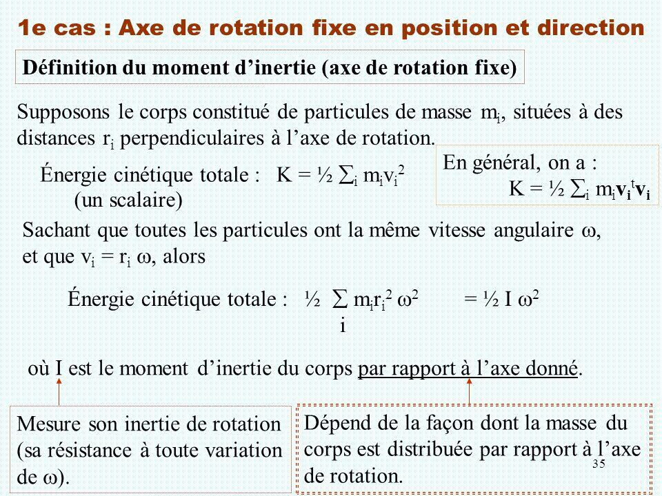 35 1e cas : Axe de rotation fixe en position et direction Définition du moment d'inertie (axe de rotation fixe) Supposons le corps constitué de partic