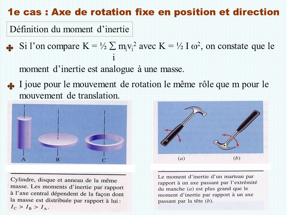 36 1e cas : Axe de rotation fixe en position et direction Définition du moment d'inertie Si l'on compare K = ½  m i v i 2 avec K = ½ I  2, on consta