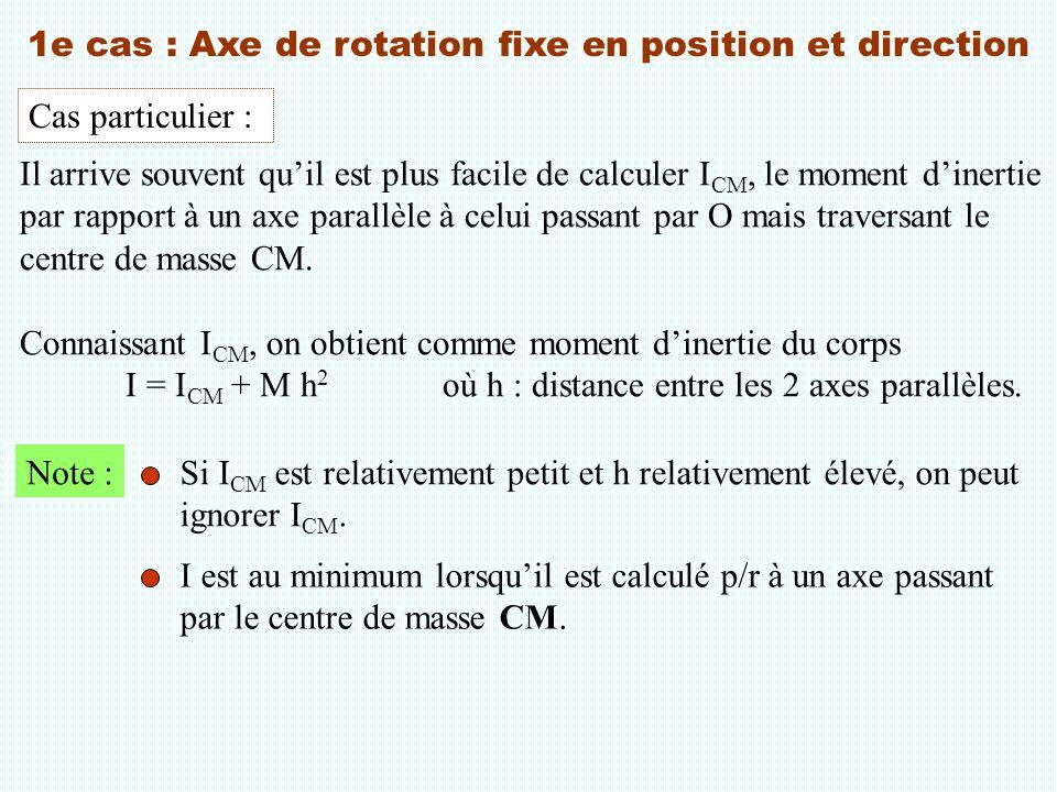 1e cas : Axe de rotation fixe en position et direction Cas particulier : Il arrive souvent qu'il est plus facile de calculer I CM, le moment d'inertie