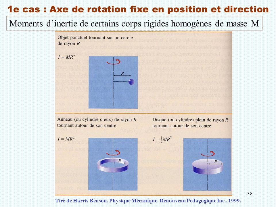 38 1e cas : Axe de rotation fixe en position et direction Moments d'inertie de certains corps rigides homogènes de masse M Tiré de Harris Benson, Phys