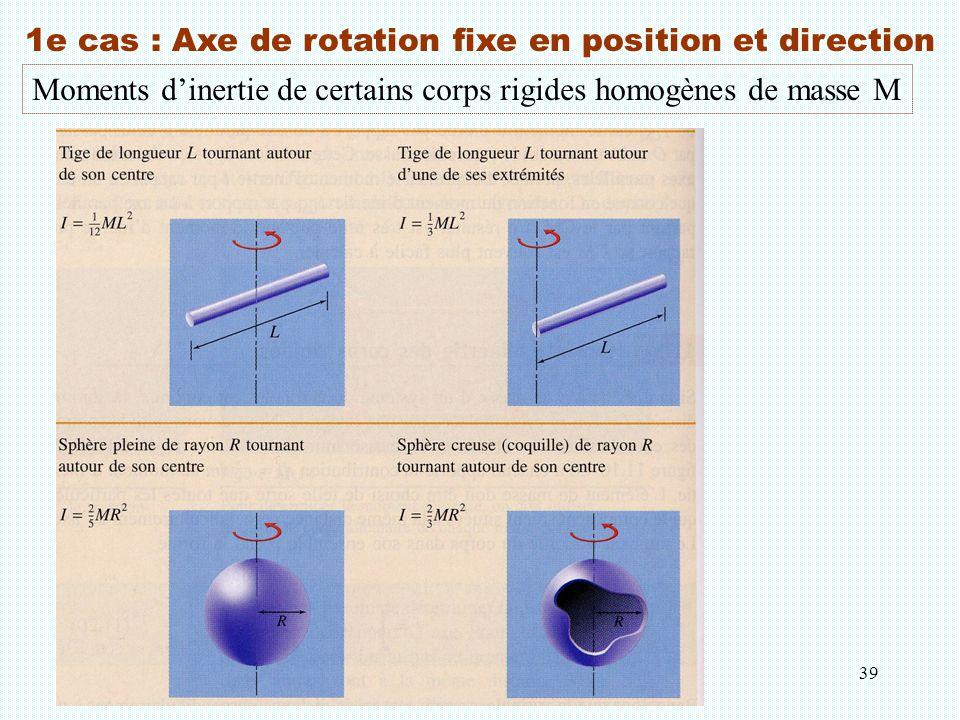 39 1e cas : Axe de rotation fixe en position et direction Moments d'inertie de certains corps rigides homogènes de masse M