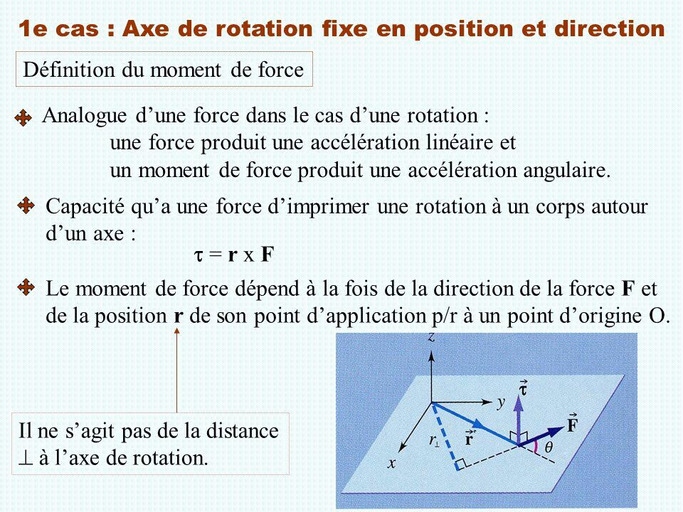 40 1e cas : Axe de rotation fixe en position et direction Définition du moment de force Analogue d'une force dans le cas d'une rotation : une force pr