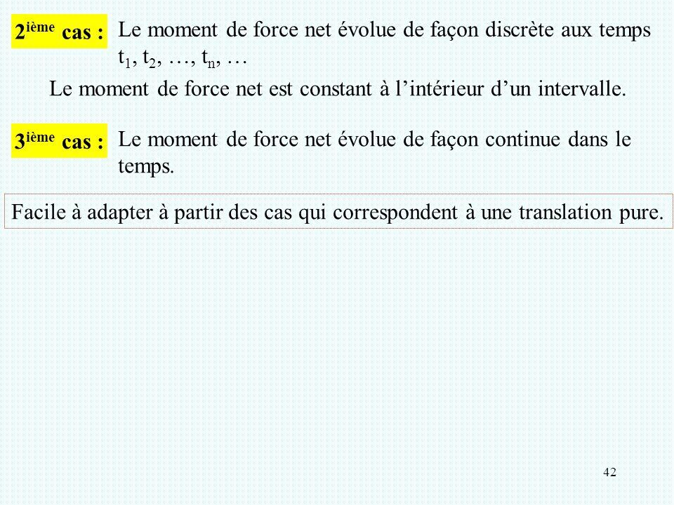 42 2 ième cas : Le moment de force net évolue de façon discrète aux temps t 1, t 2, …, t n, … Le moment de force net est constant à l'intérieur d'un i