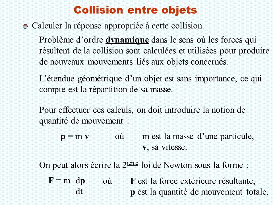Collision entre objets Calculer la réponse appropriée à cette collision. Problème d'ordre dynamique dans le sens où les forces qui résultent de la col