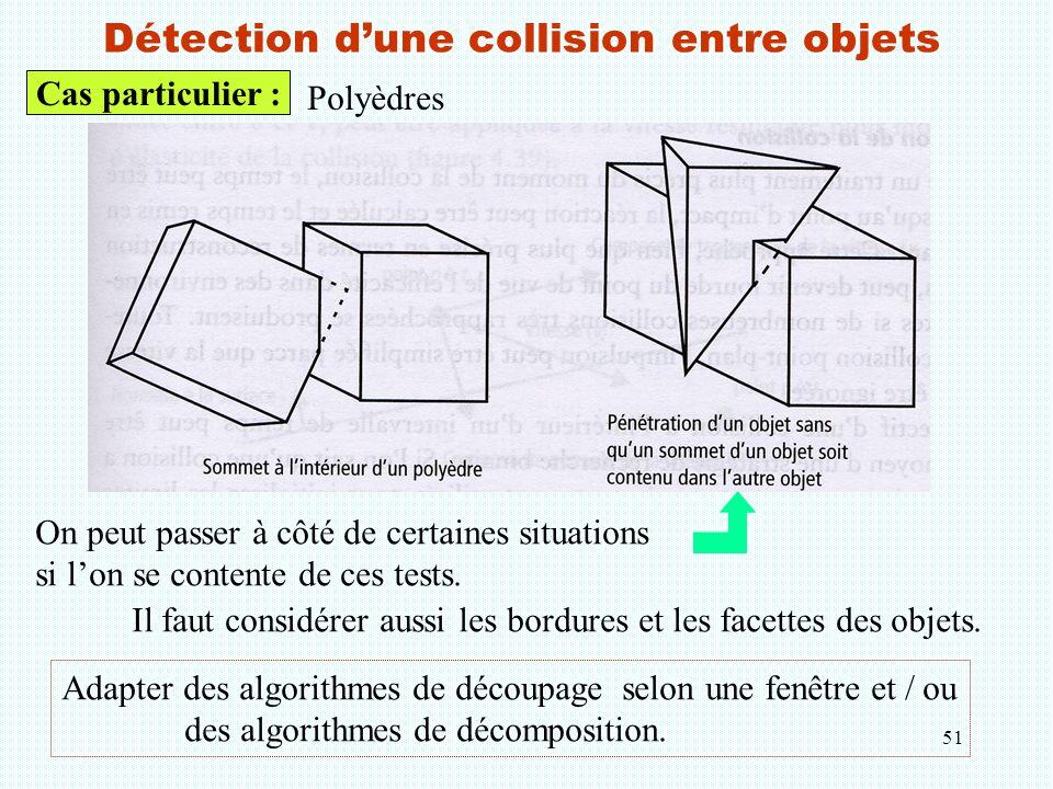 51 Détection d'une collision entre objets Cas particulier : Polyèdres On peut passer à côté de certaines situations si l'on se contente de ces tests.