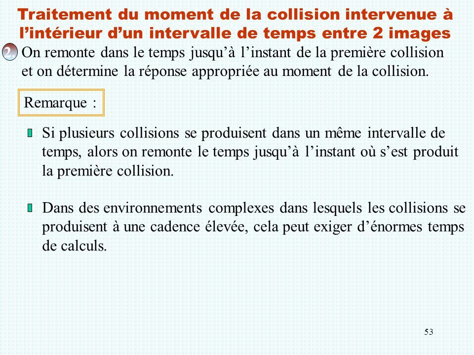 53 Traitement du moment de la collision intervenue à l'intérieur d'un intervalle de temps entre 2 images 2. On remonte dans le temps jusqu'à l'instant