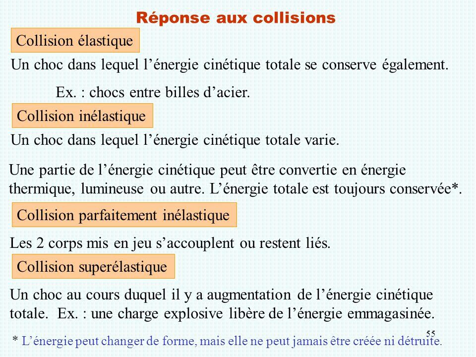 55 Réponse aux collisions Collision élastique Un choc dans lequel l'énergie cinétique totale se conserve également. Ex. : chocs entre billes d'acier.