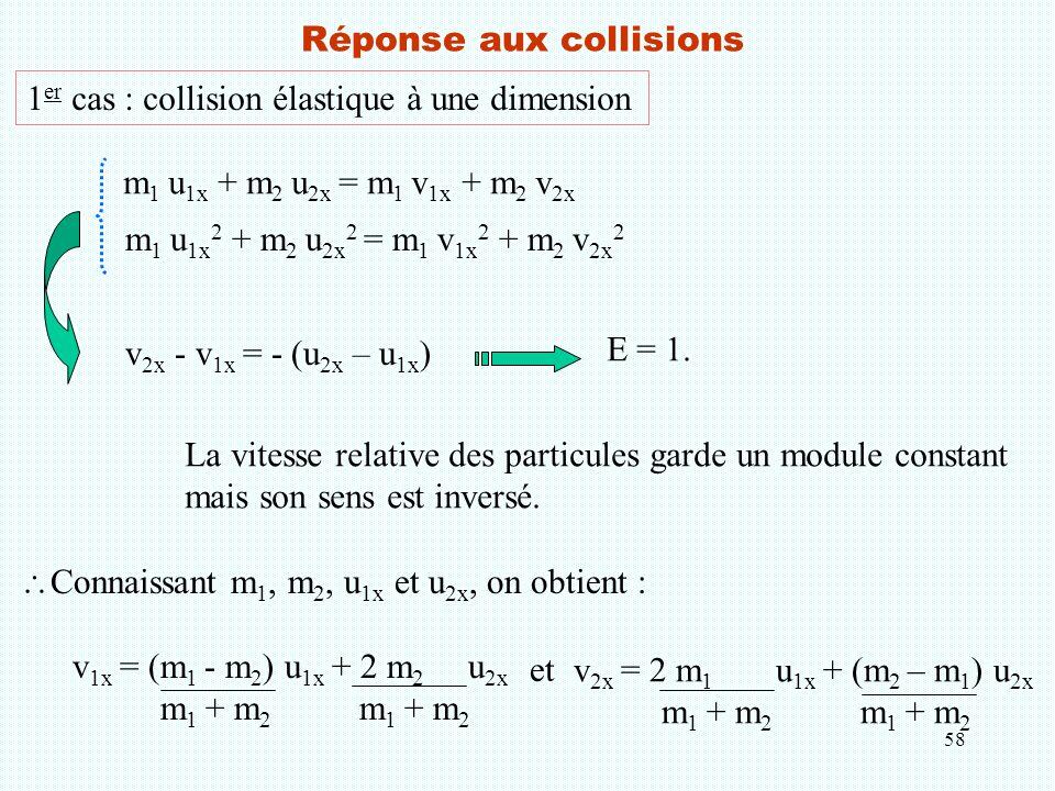 58 Réponse aux collisions 1 er cas : collision élastique à une dimension m 1 u 1x + m 2 u 2x = m 1 v 1x + m 2 v 2x m 1 u 1x 2 + m 2 u 2x 2 = m 1 v 1x