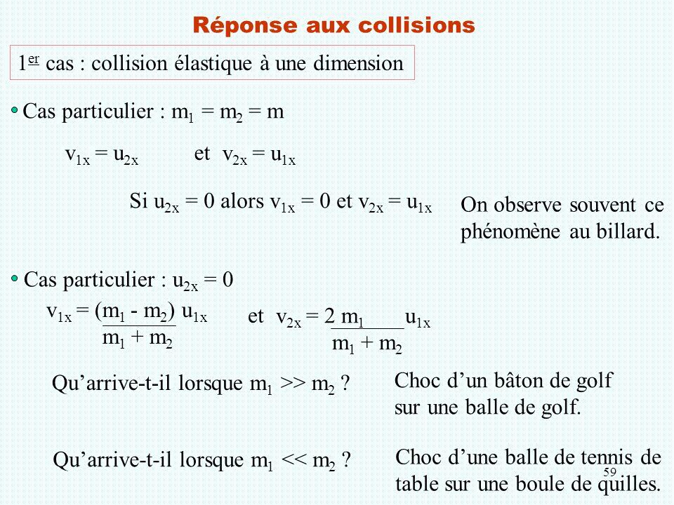 59 Réponse aux collisions 1 er cas : collision élastique à une dimension Cas particulier : m 1 = m 2 = m v 1x = u 2x et v 2x = u 1x Si u 2x = 0 alors