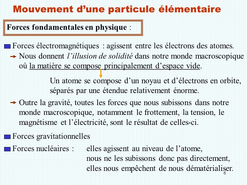 6 Mouvement d'une particule élémentaire Forces fondamentales en physique : Forces électromagnétiques : agissent entre les électrons des atomes. Nous d