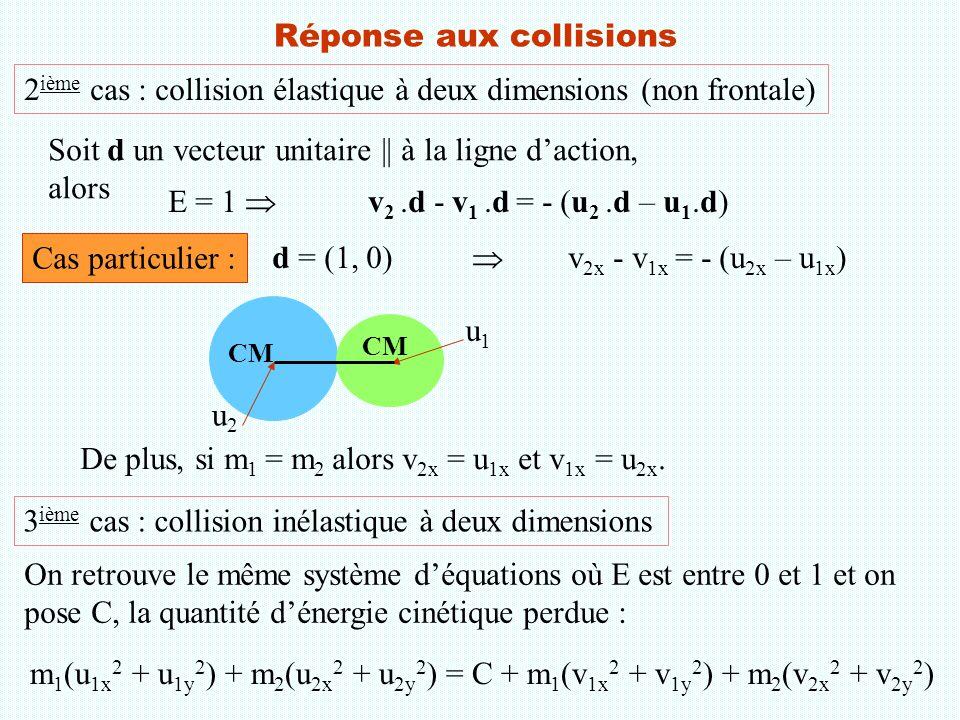 Réponse aux collisions 2 ième cas : collision élastique à deux dimensions (non frontale) Soit d un vecteur unitaire || à la ligne d'action, alors E =