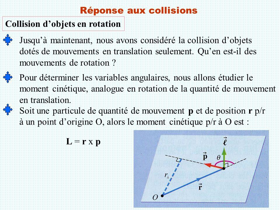 62 Réponse aux collisions Collision d'objets en rotation Pour déterminer les variables angulaires, nous allons étudier le moment cinétique, analogue e