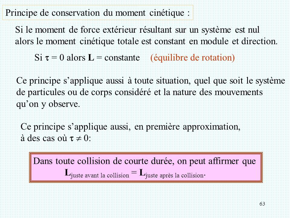 63 Principe de conservation du moment cinétique : Si  = 0 alors L = constante(équilibre de rotation) Si le moment de force extérieur résultant sur un
