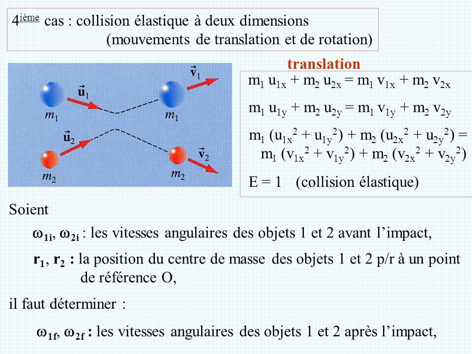 4 ième cas : collision élastique à deux dimensions (mouvements de translation et de rotation) m 1 u 1x + m 2 u 2x = m 1 v 1x + m 2 v 2x m 1 (u 1x 2 +