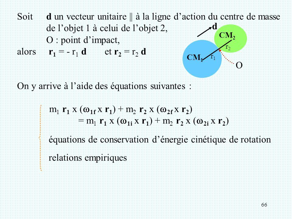 66 On y arrive à l'aide des équations suivantes : m 1 r 1 x (  1f x r 1 ) + m 2 r 2 x (  2f x r 2 ) = m 1 r 1 x (  1i x r 1 ) + m 2 r 2 x (  2i x