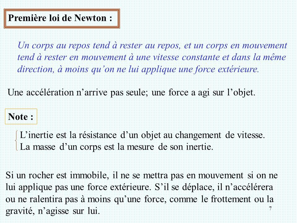 7 Première loi de Newton : Un corps au repos tend à rester au repos, et un corps en mouvement tend à rester en mouvement à une vitesse constante et da