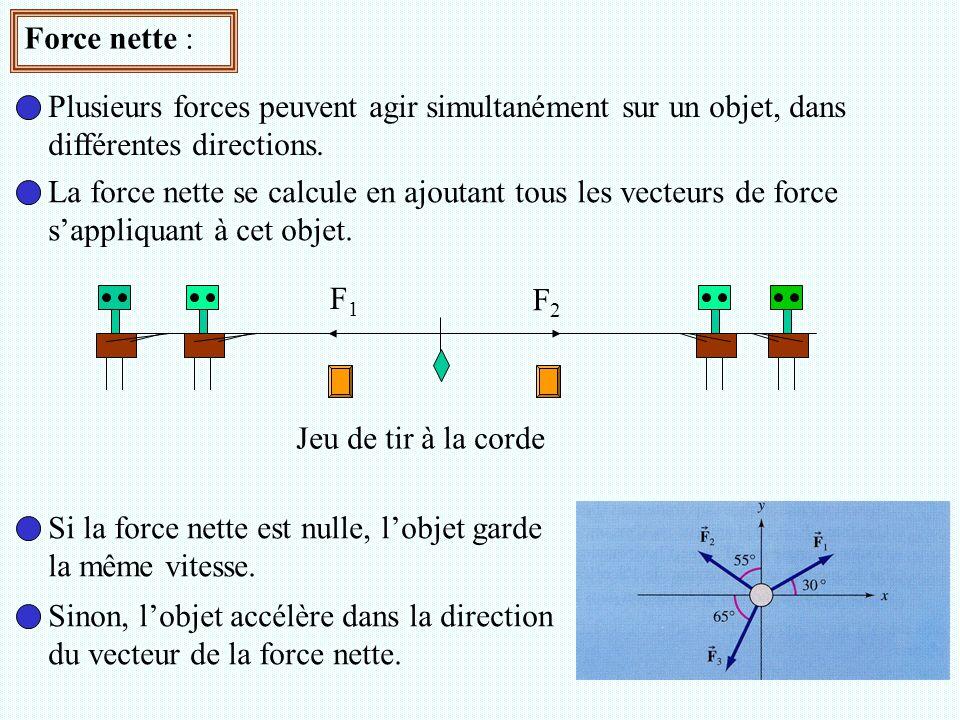 8 Force nette : Plusieurs forces peuvent agir simultanément sur un objet, dans différentes directions. La force nette se calcule en ajoutant tous les