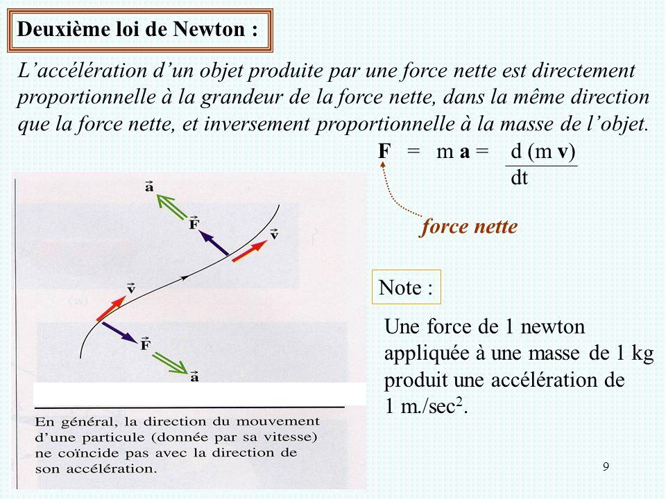 9 Deuxième loi de Newton : L'accélération d'un objet produite par une force nette est directement proportionnelle à la grandeur de la force nette, dan