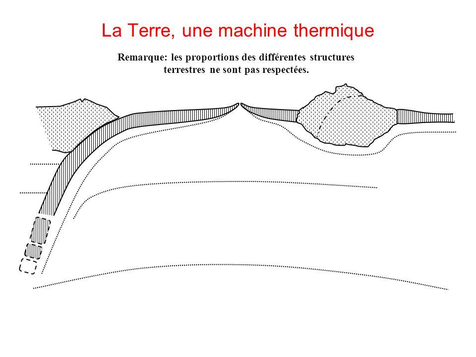 La Terre, une machine thermique Remarque: les proportions des différentes structures terrestres ne sont pas respectées.