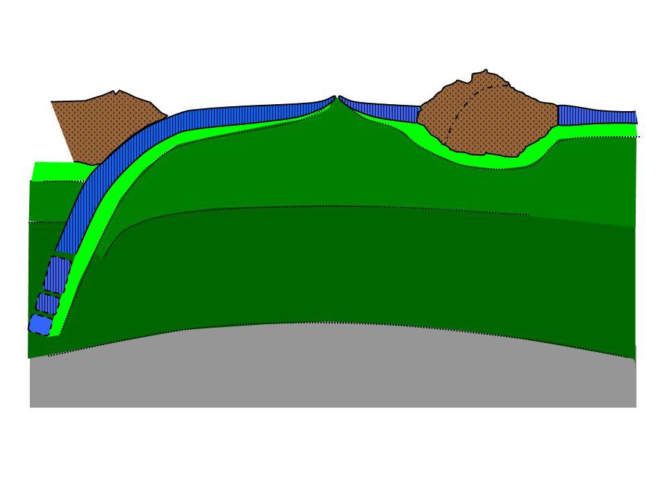 Source de l'Energie libérée par : Cristallisation du fer liquide Eléments radioactifs (Ur, Th et K) Chaleur initiale (accrétion météorites)