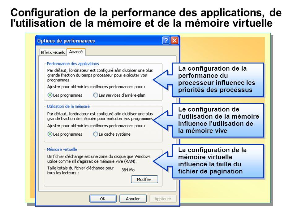 Configuration de la performance des applications, de l'utilisation de la mémoire et de la mémoire virtuelle La configuration de la performance du proc