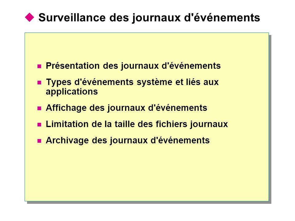  Surveillance des journaux d'événements Présentation des journaux d'événements Types d'événements système et liés aux applications Affichage des jour