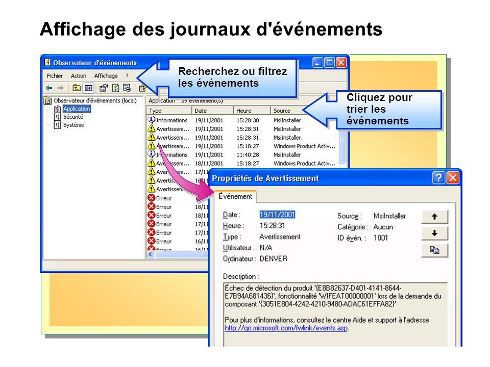 Affichage des journaux d'événements Cliquez pour trier les événements Recherchez ou filtrez les événements