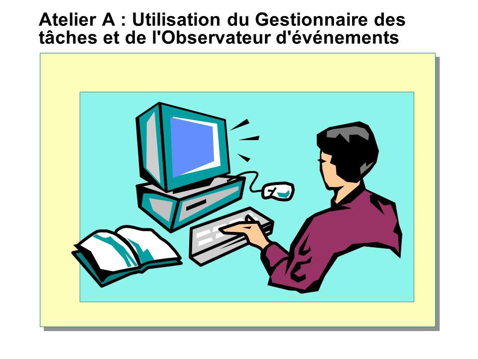 Atelier A : Utilisation du Gestionnaire des tâches et de l'Observateur d'événements