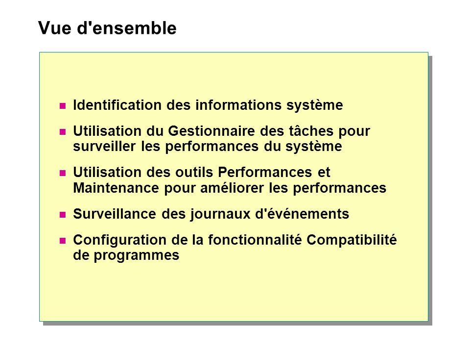 Vue d'ensemble Identification des informations système Utilisation du Gestionnaire des tâches pour surveiller les performances du système Utilisation
