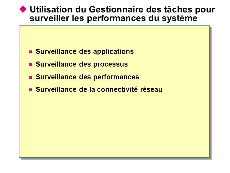  Utilisation du Gestionnaire des tâches pour surveiller les performances du système Surveillance des applications Surveillance des processus Surveill