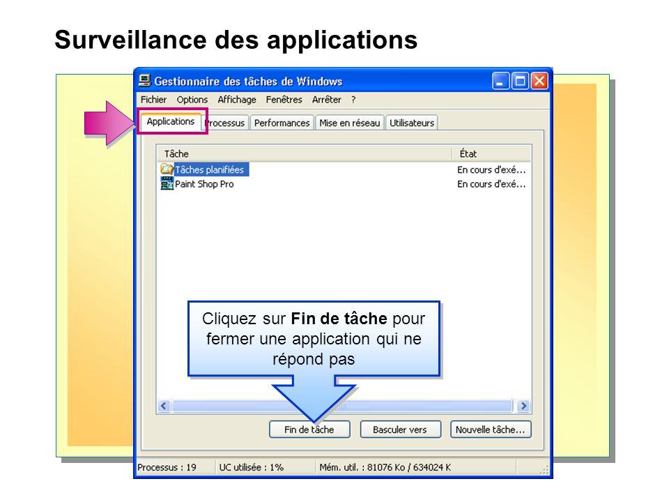Cliquez sur Fin de tâche pour fermer une application qui ne répond pas Surveillance des applications