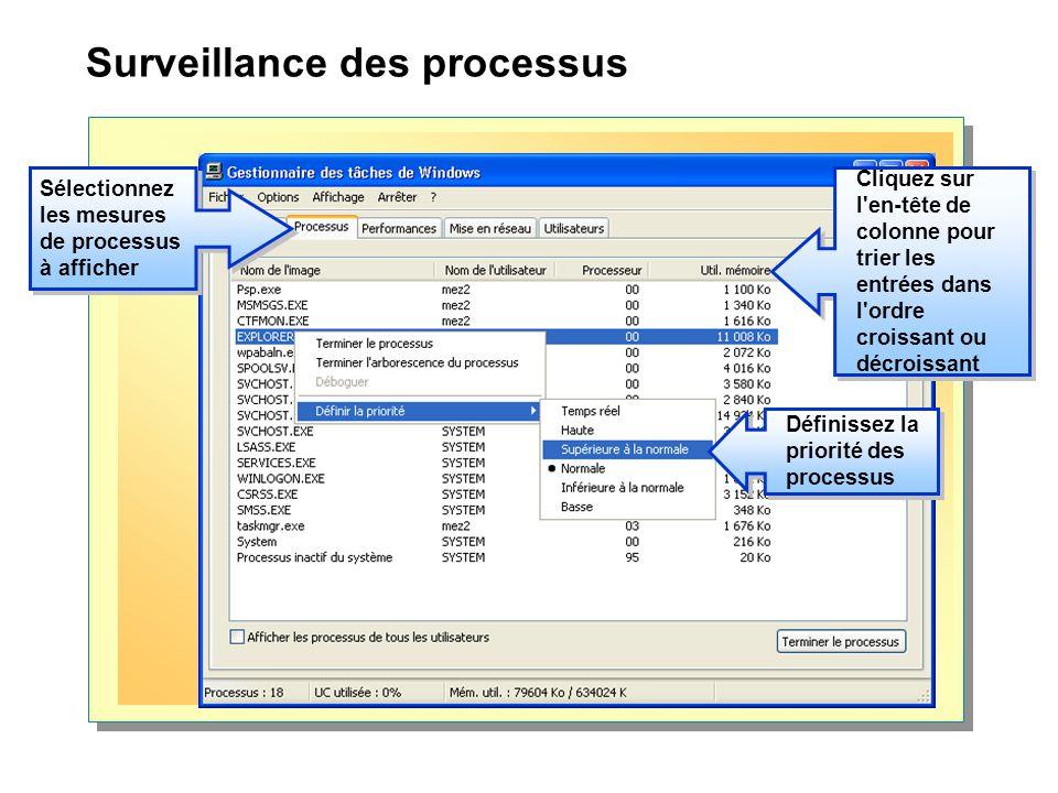 Surveillance des processus Définissez la priorité des processus Cliquez sur l'en-tête de colonne pour trier les entrées dans l'ordre croissant ou décr