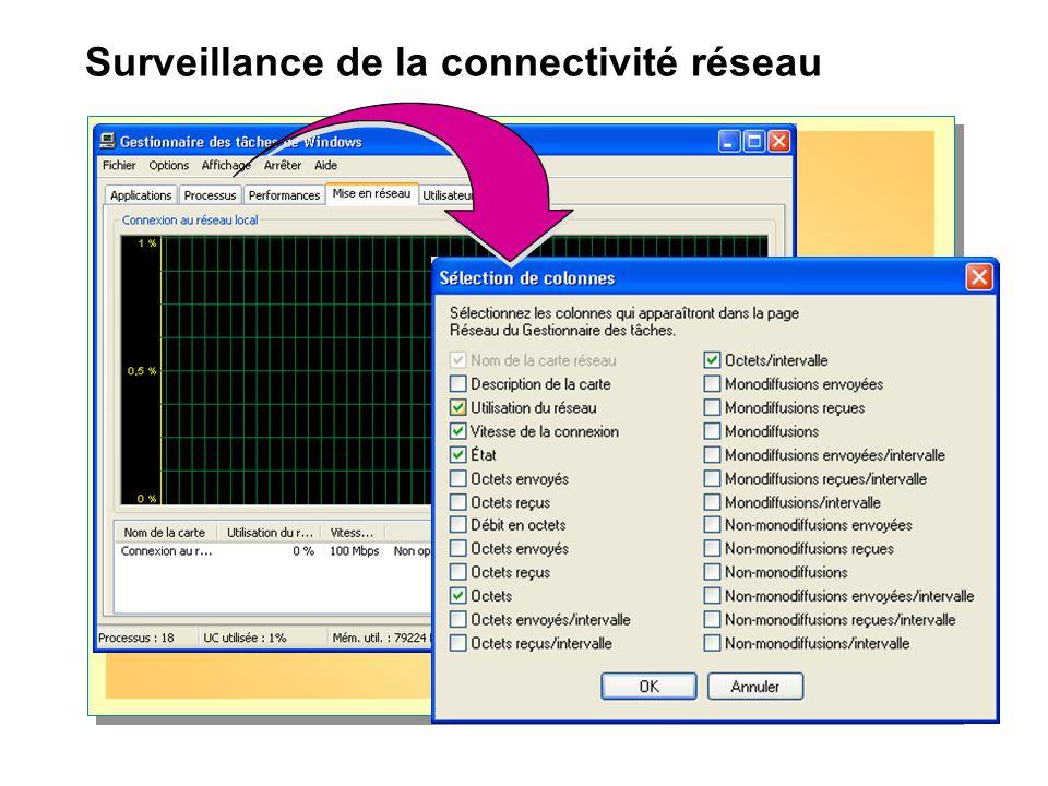 Surveillance de la connectivité réseau