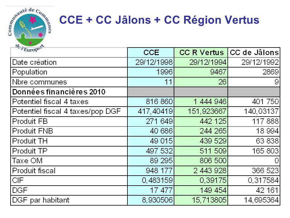 CCE + CC Jâlons + CC Région Vertus