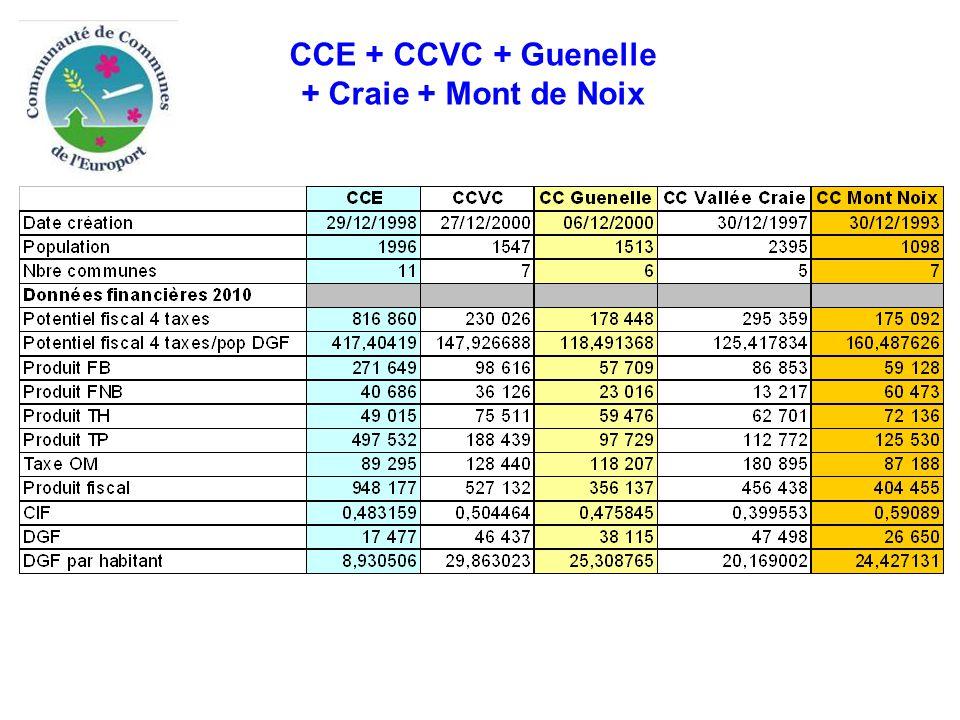 CCE + CCVC + Guenelle + Craie + Mont de Noix