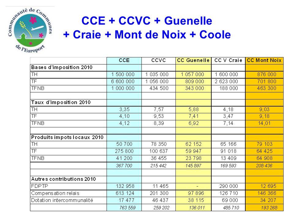 CCE + CCVC + Guenelle + Craie + Mont de Noix + Coole