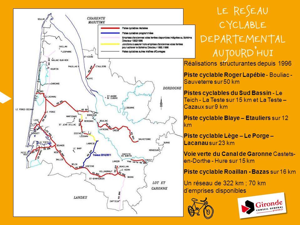 LE RESEAU CYCLABLE DEPARTEMENTAL AUJOURD'HUI Réalisations structurantes depuis 1996 Piste cyclable Roger Lapébie - Bouliac - Sauveterre sur 50 km Pist