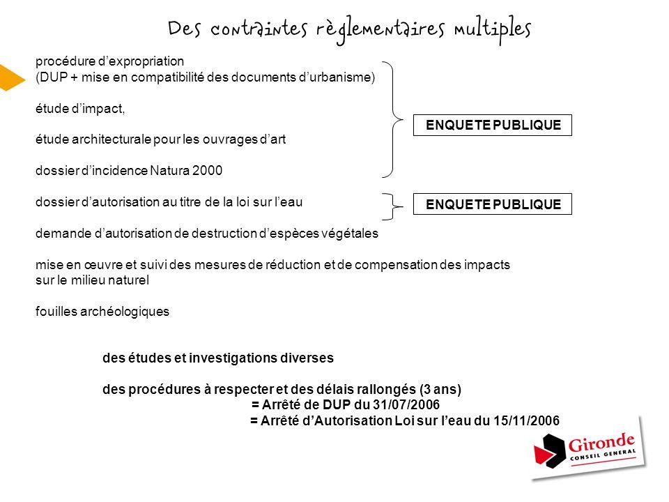 procédure d'expropriation (DUP + mise en compatibilité des documents d'urbanisme) étude d'impact, étude architecturale pour les ouvrages d'art dossier