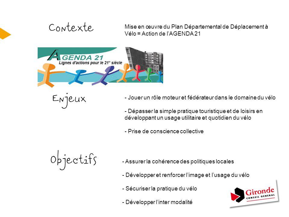Contexte Mise en œuvre du Plan Départemental de Déplacement à Vélo = Action de l'AGENDA 21 Enjeux - Jouer un rôle moteur et fédérateur dans le domaine
