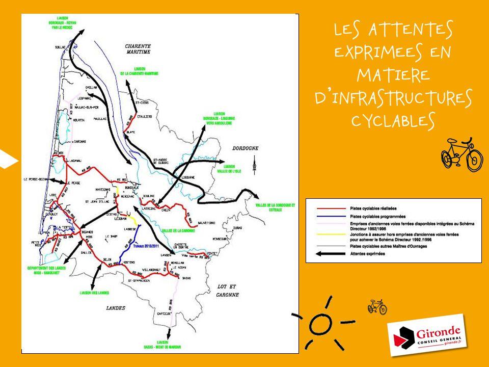 LES ATTENTES EXPRIMEES EN MATIERE D'INFRASTRUCTURES CYCLABLES